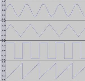 צורות גל בסיסיות - מכללת BPM