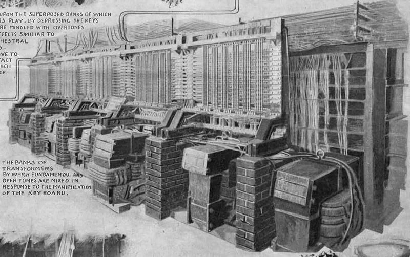 היסטוריית הסינת'יסייזרים - מכללת BPM