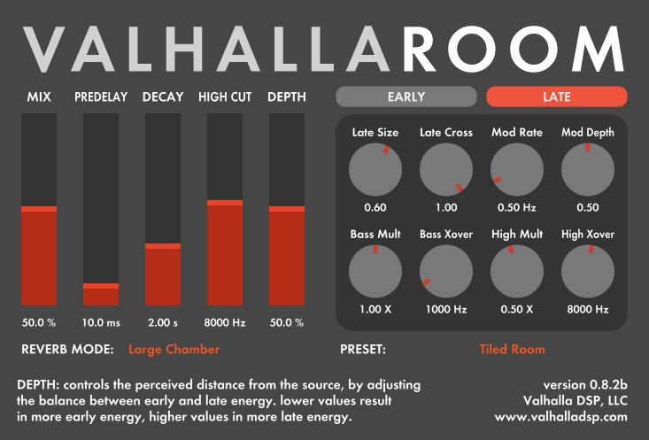 ריוורב מומלץ: Valhalla Room